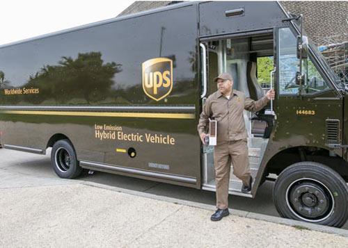 UPS Zustellung am Samstag